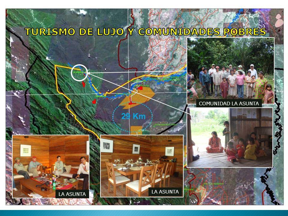 TURISMO DE LUJO Y COMUNIDADES POBRES
