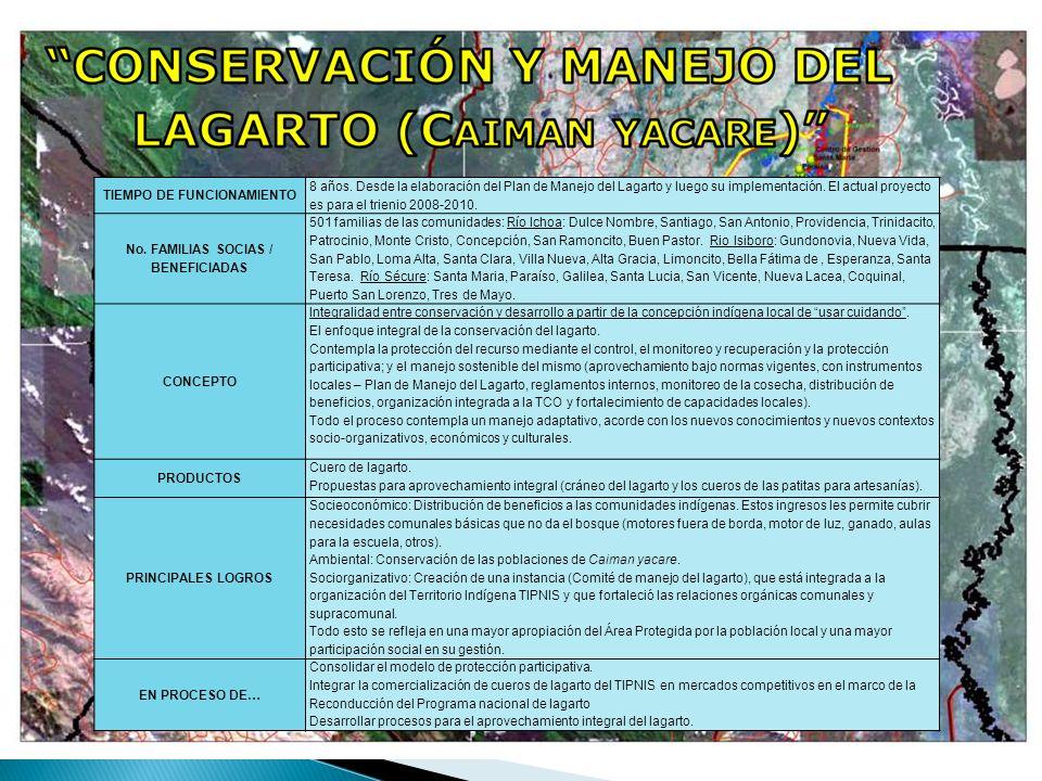 TIEMPO DE FUNCIONAMIENTO No. FAMILIAS SOCIAS / BENEFICIADAS
