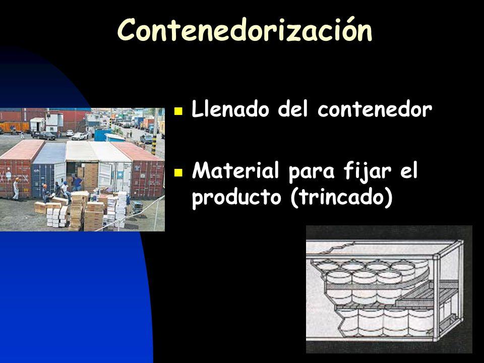 Contenedorización Llenado del contenedor