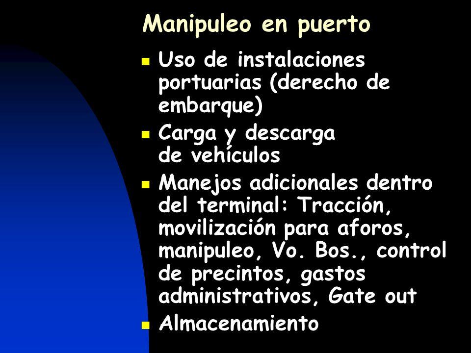 Manipuleo en puerto Uso de instalaciones portuarias (derecho de embarque) Carga y descarga de vehículos.