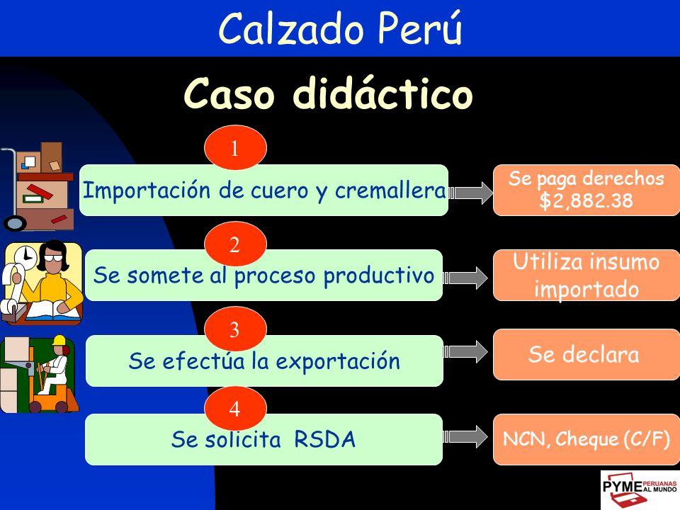 Calzado Perú Caso didáctico 1 Importación de cuero y cremallera 2