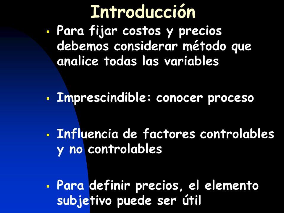 Introducción Para fijar costos y precios debemos considerar método que analice todas las variables.