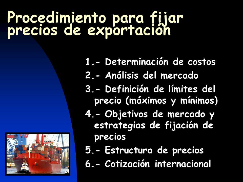 Procedimiento para fijar precios de exportación