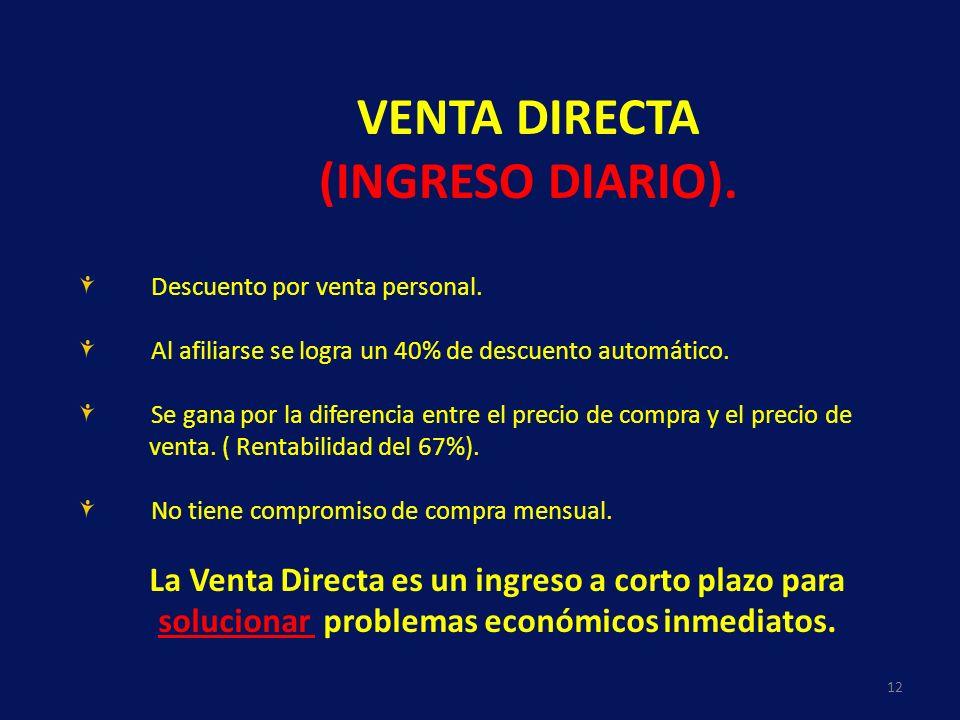 VENTA DIRECTA (INGRESO DIARIO).