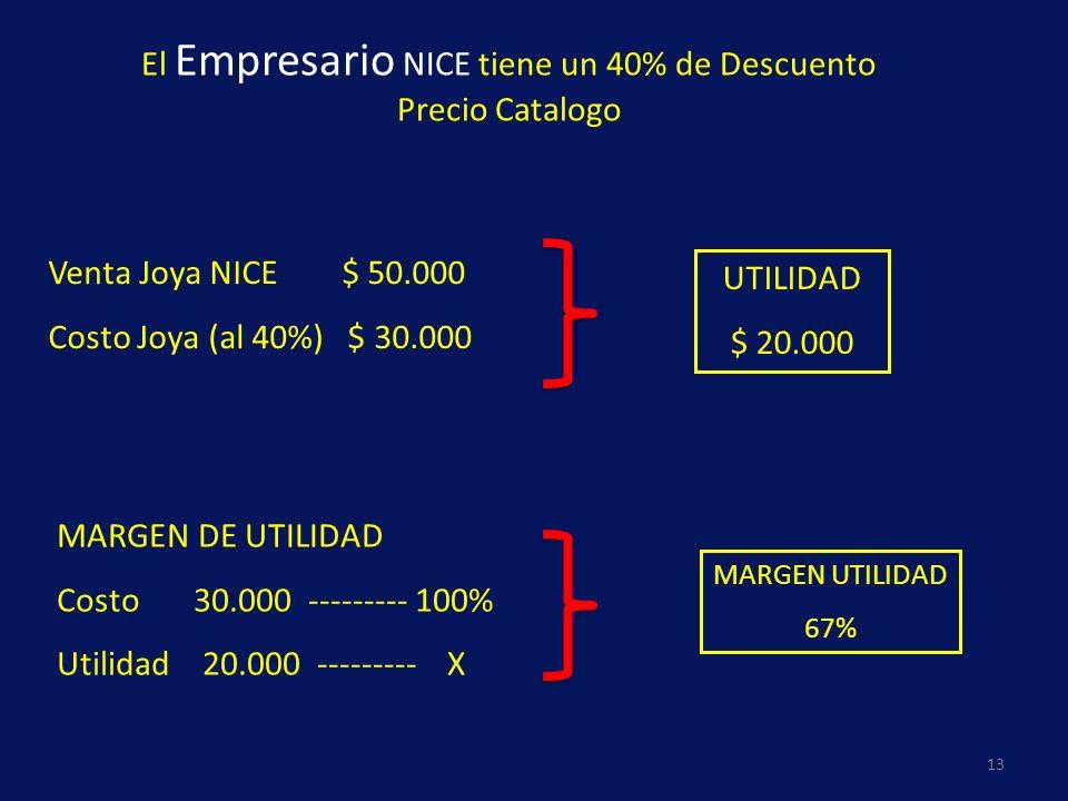 El Empresario NICE tiene un 40% de Descuento Precio Catalogo