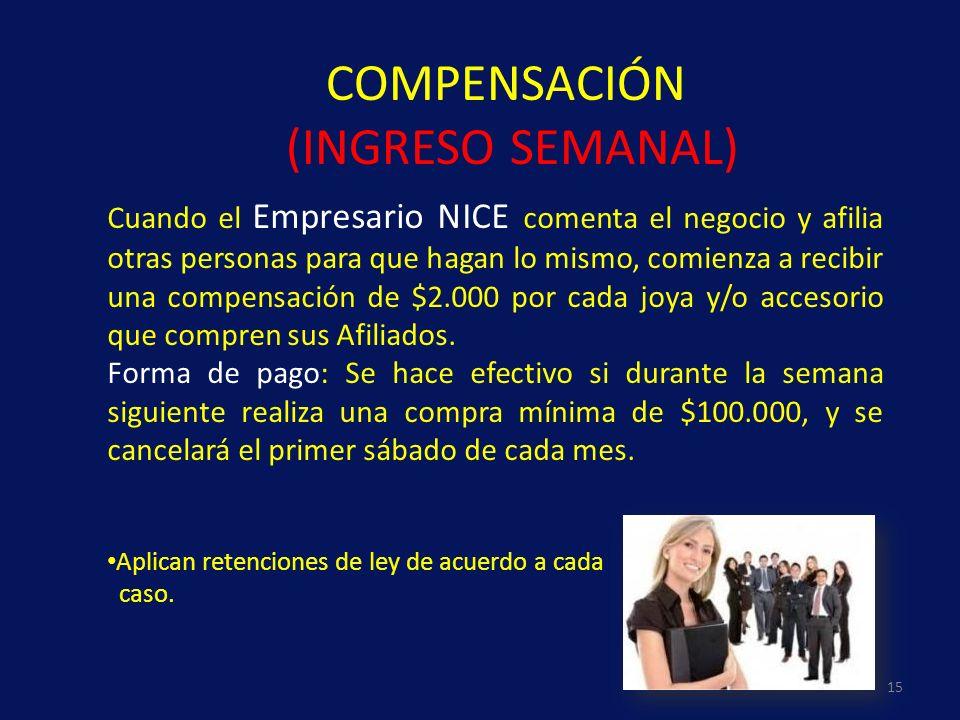 COMPENSACIÓN (INGRESO SEMANAL)