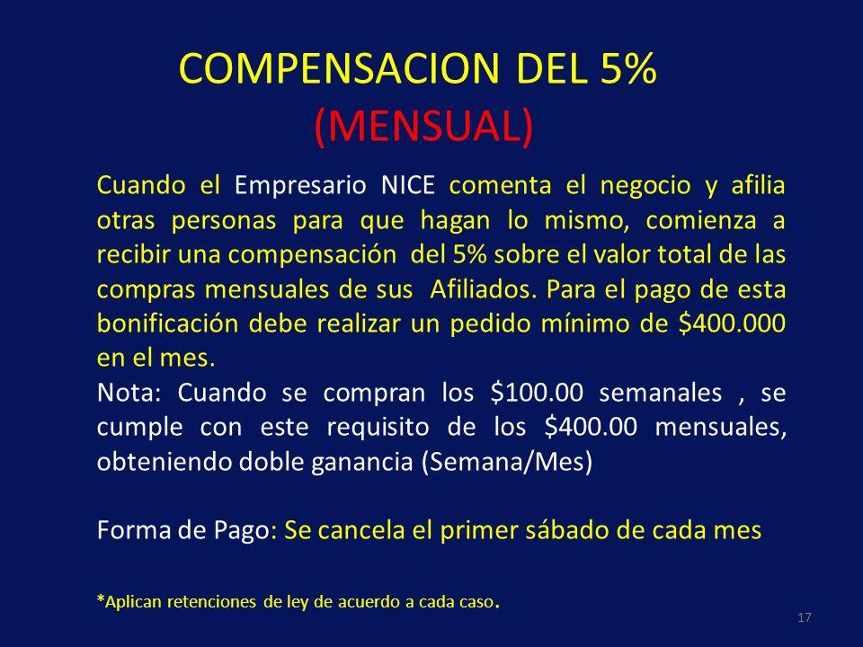COMPENSACION DEL 5% (MENSUAL)
