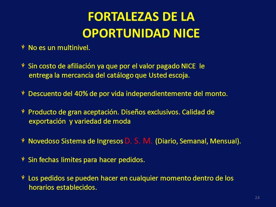 FORTALEZAS DE LA OPORTUNIDAD NICE