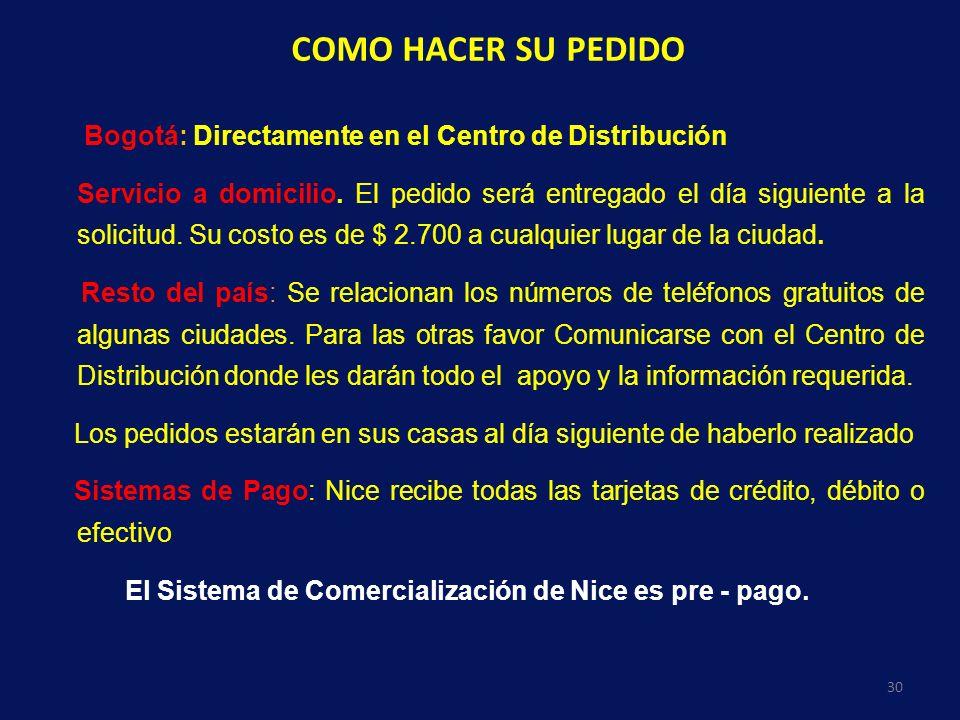 COMO HACER SU PEDIDO Bogotá: Directamente en el Centro de Distribución