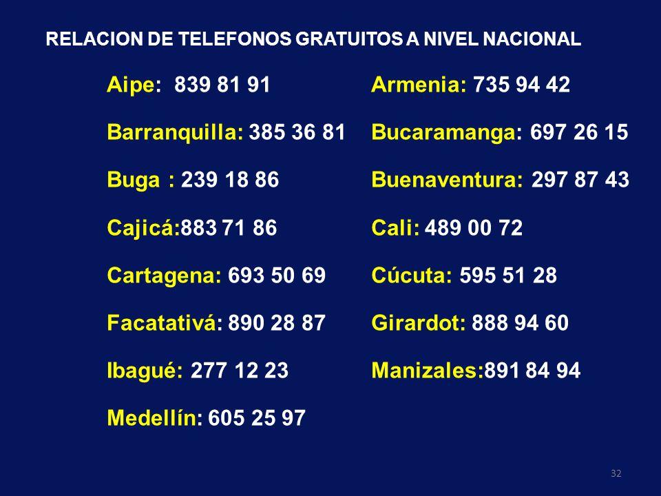 Barranquilla: 385 36 81 Bucaramanga: 697 26 15