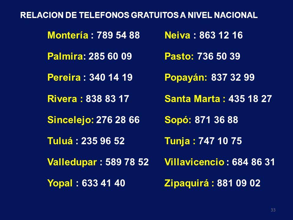 Valledupar : 589 78 52 Villavicencio : 684 86 31