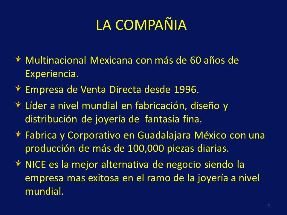 LA COMPAÑIA Multinacional Mexicana con más de 60 años de Experiencia.
