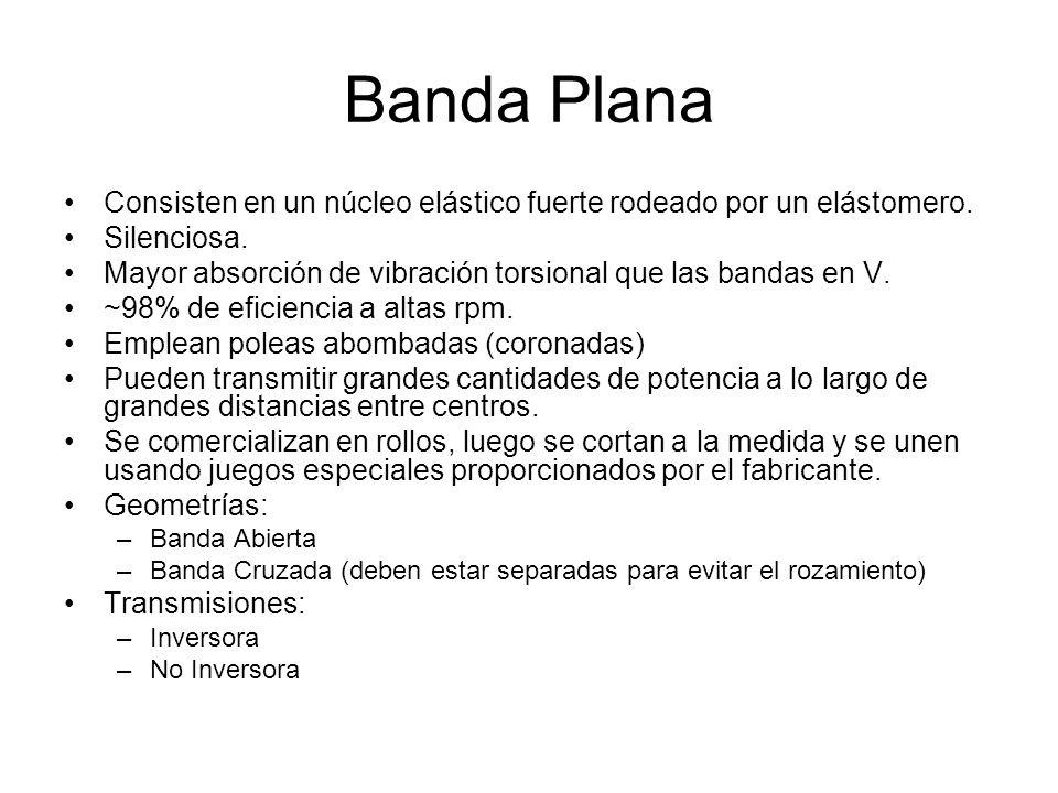 Banda Plana Consisten en un núcleo elástico fuerte rodeado por un elástomero. Silenciosa.