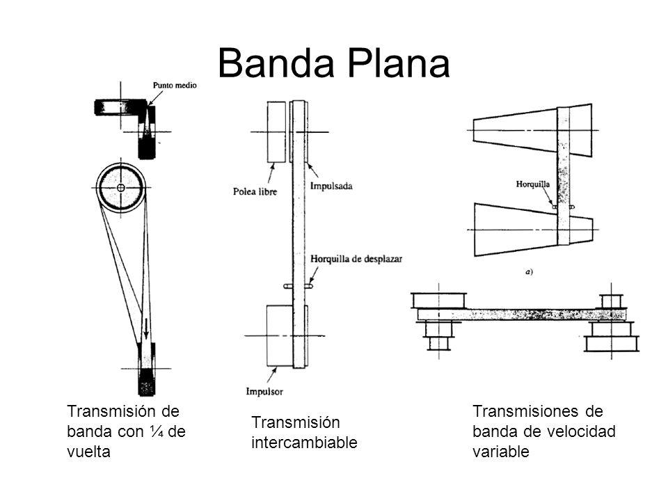 Banda Plana Transmisión de banda con ¼ de vuelta
