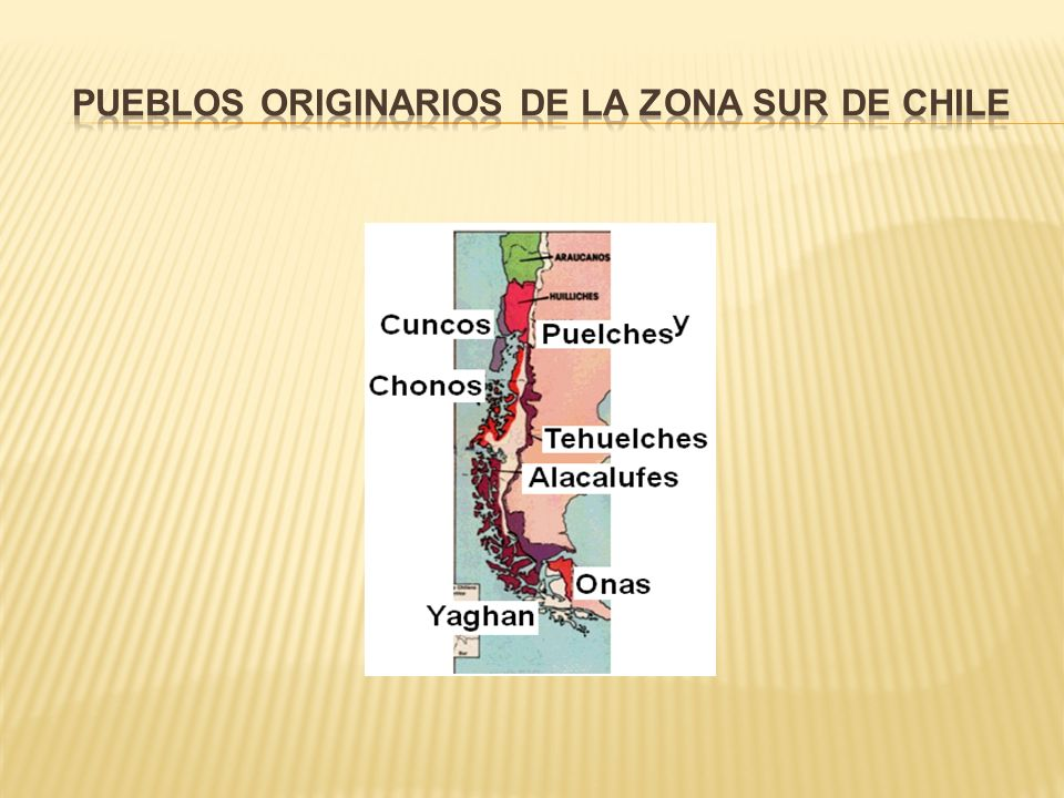 Pueblos originarios de la zona sur de Chile
