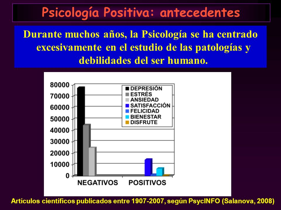 Psicología Positiva: antecedentes