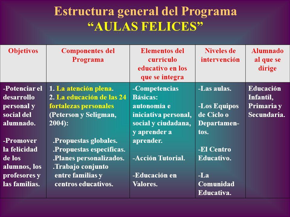 Estructura general del Programa AULAS FELICES
