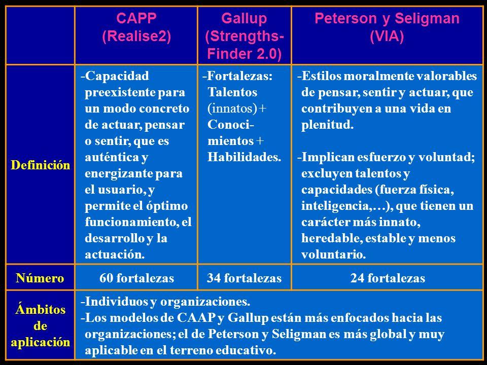 Peterson y Seligman (VIA)