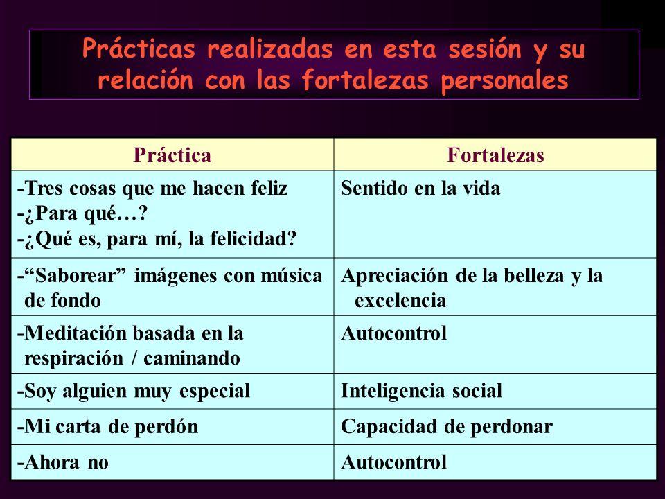 Prácticas realizadas en esta sesión y su relación con las fortalezas personales