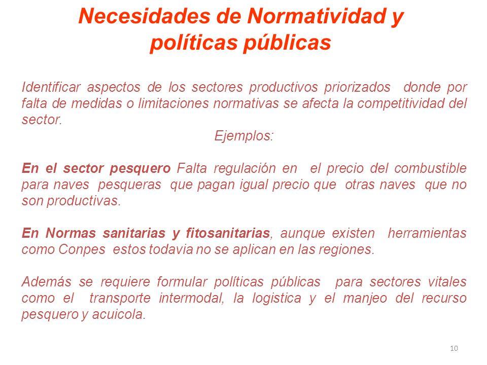 Necesidades de Normatividad y