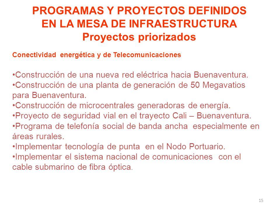 PROGRAMAS Y PROYECTOS DEFINIDOS EN LA MESA DE INFRAESTRUCTURA