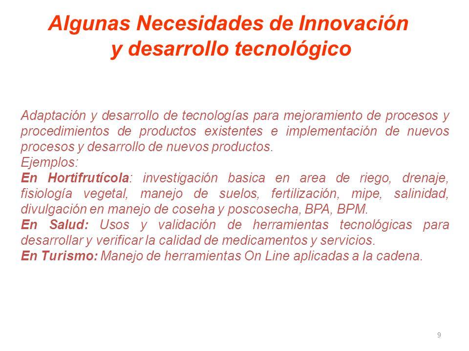 Algunas Necesidades de Innovación y desarrollo tecnológico