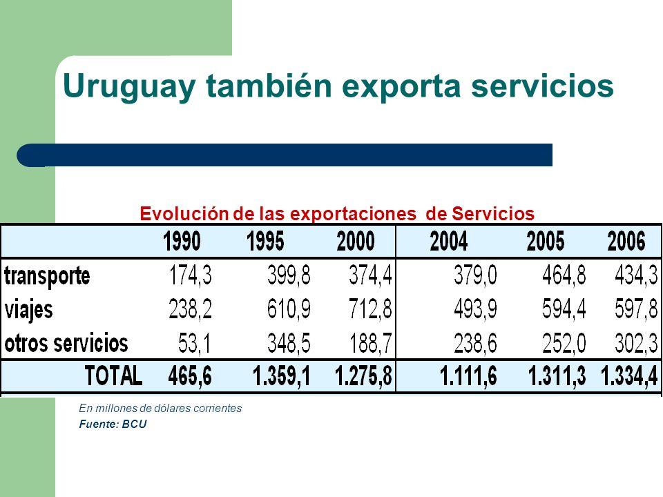 Uruguay también exporta servicios
