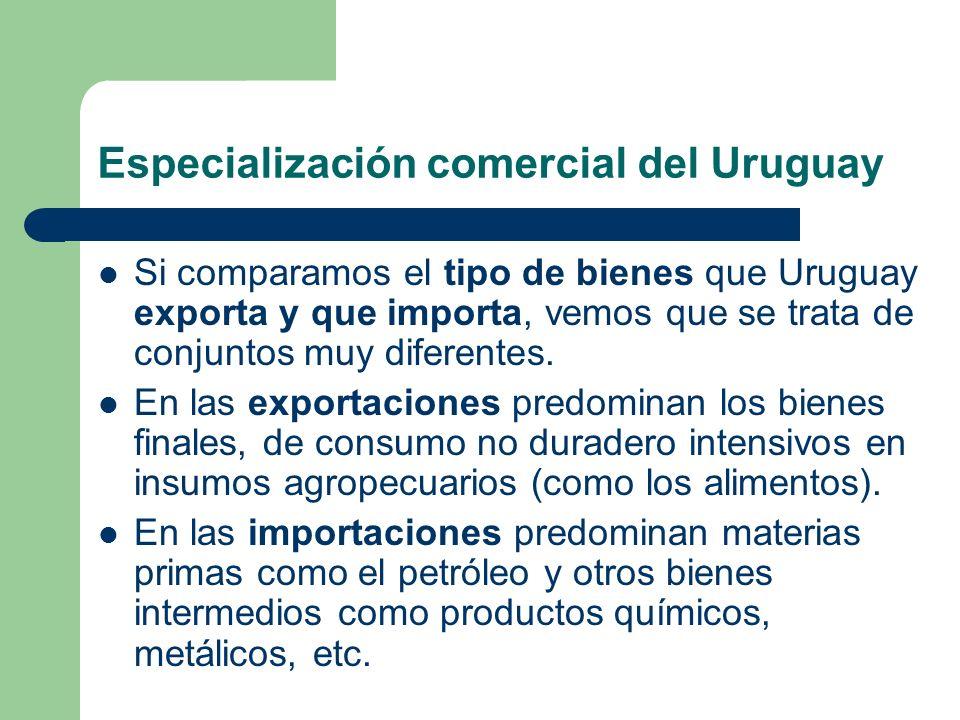 Especialización comercial del Uruguay