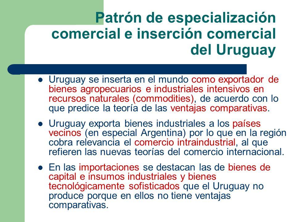 Patrón de especialización comercial e inserción comercial del Uruguay