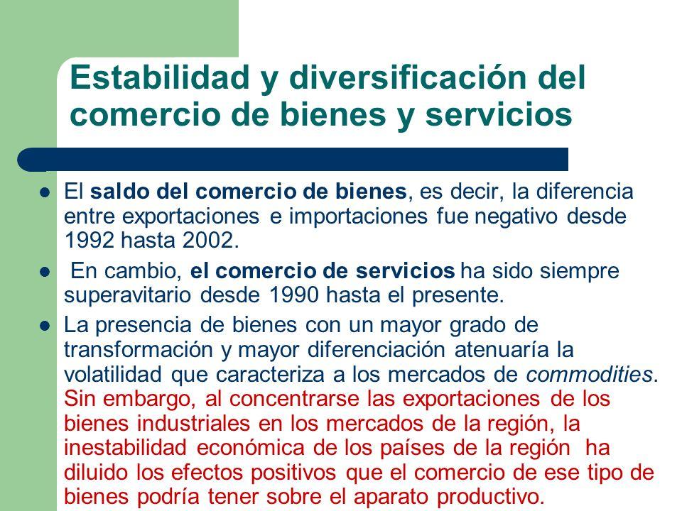 Estabilidad y diversificación del comercio de bienes y servicios