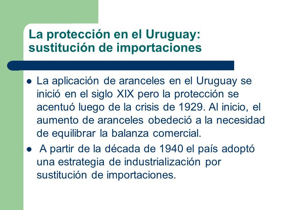 La protección en el Uruguay: sustitución de importaciones