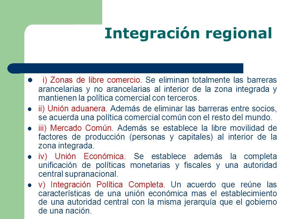 Integración regional