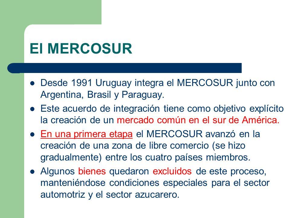 El MERCOSUR Desde 1991 Uruguay integra el MERCOSUR junto con Argentina, Brasil y Paraguay.