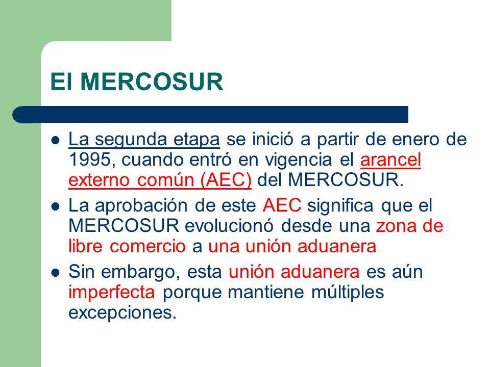 El MERCOSUR La segunda etapa se inició a partir de enero de 1995, cuando entró en vigencia el arancel externo común (AEC) del MERCOSUR.