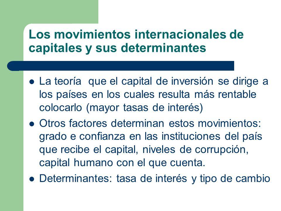 Los movimientos internacionales de capitales y sus determinantes