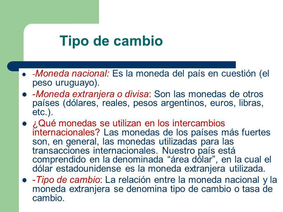 Tipo de cambio -Moneda nacional: Es la moneda del país en cuestión (el peso uruguayo).