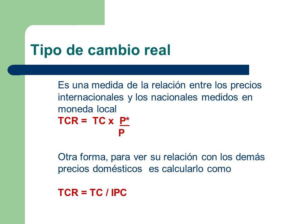 Tipo de cambio real Es una medida de la relación entre los precios internacionales y los nacionales medidos en moneda local.