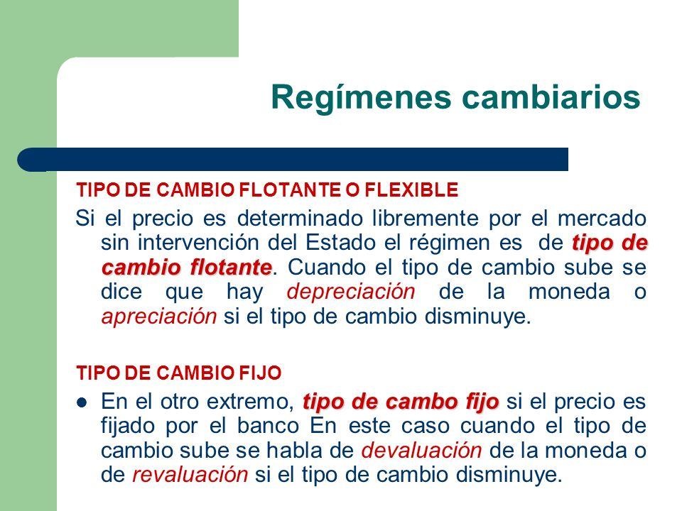 Regímenes cambiarios TIPO DE CAMBIO FLOTANTE O FLEXIBLE