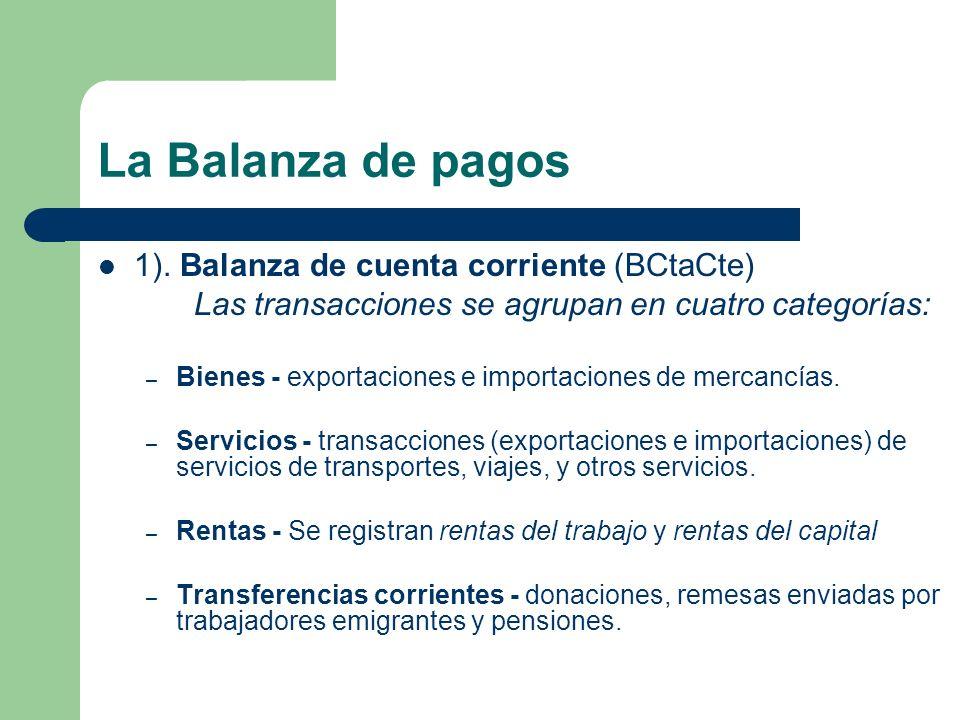 La Balanza de pagos 1). Balanza de cuenta corriente (BCtaCte)