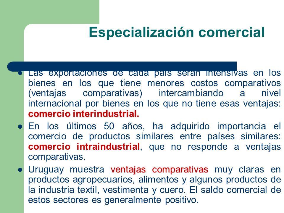 Especialización comercial