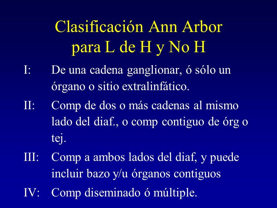 Clasificación Ann Arbor para L de H y No H