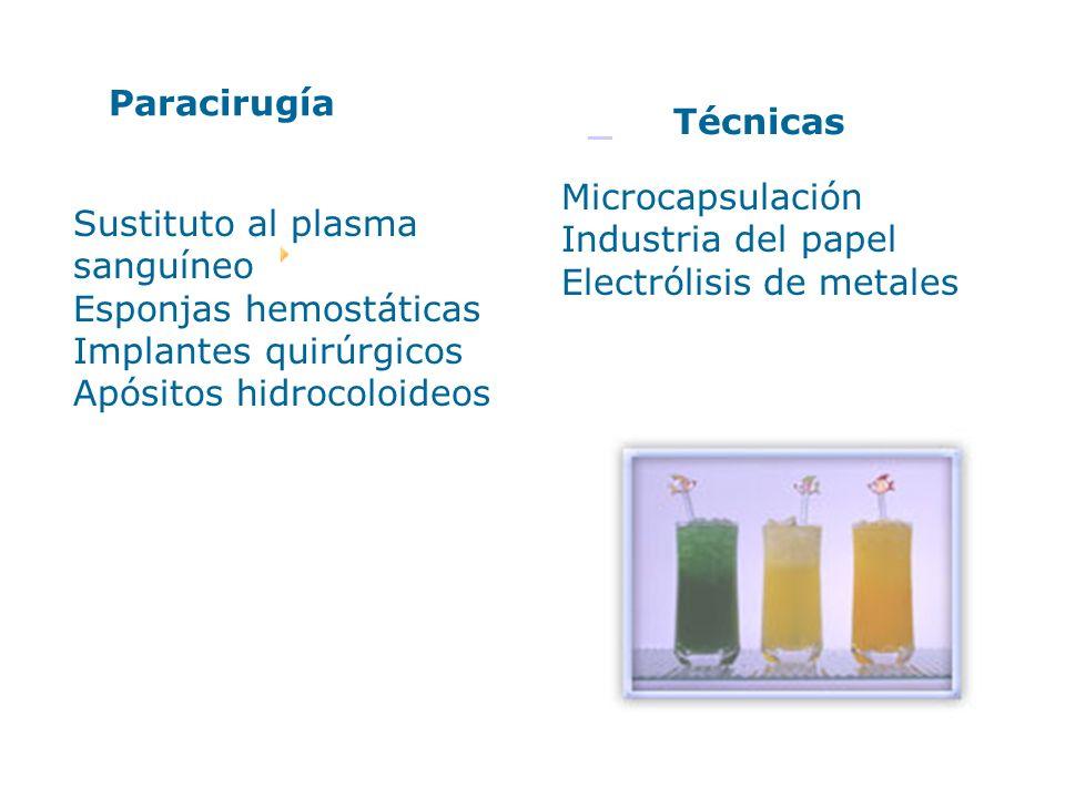 Paracirugía Técnicas. Microcapsulación Industria del papel Electrólisis de metales.