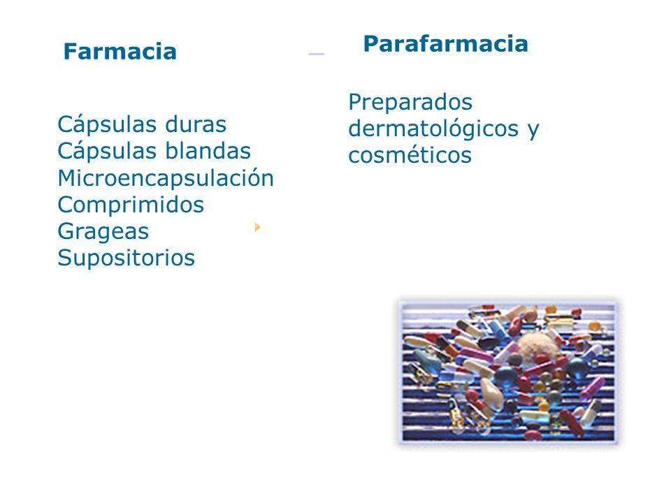 Parafarmacia Farmacia. Preparados dermatológicos y cosméticos.