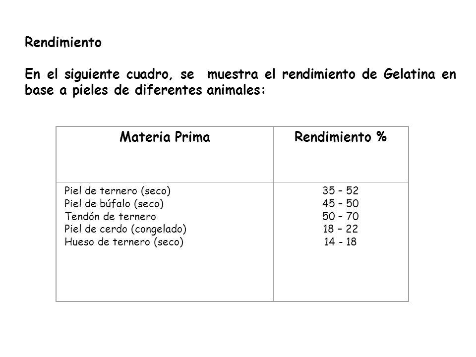 Rendimiento En el siguiente cuadro, se muestra el rendimiento de Gelatina en base a pieles de diferentes animales: