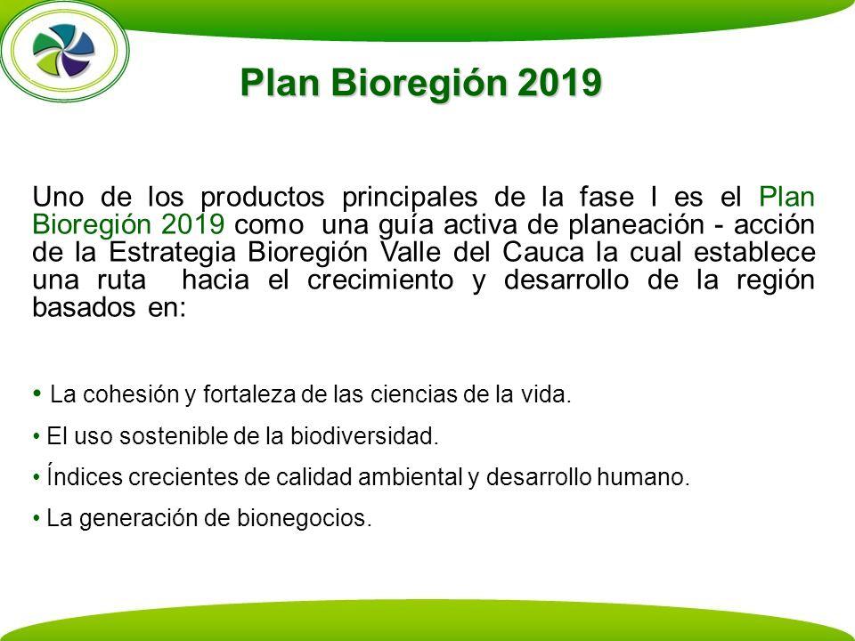 Plan Bioregión 2019