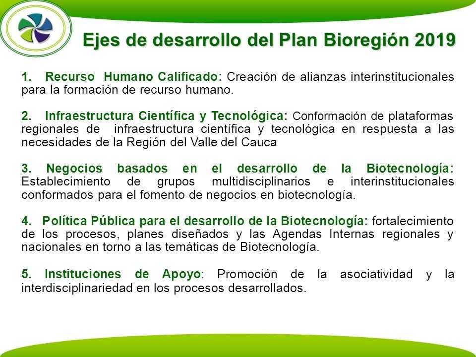 Ejes de desarrollo del Plan Bioregión 2019