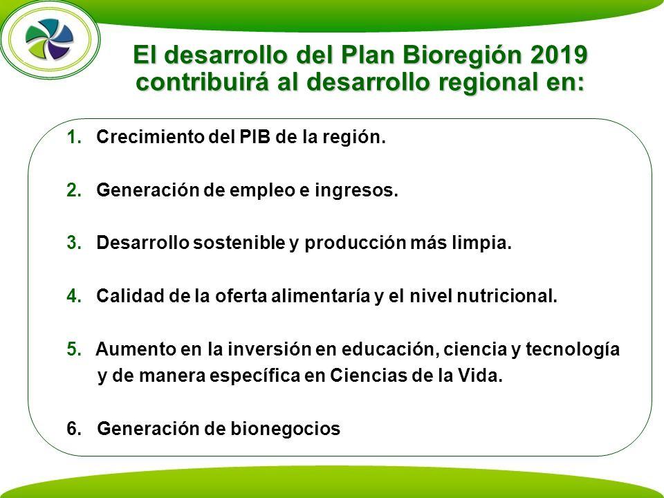 El desarrollo del Plan Bioregión 2019 contribuirá al desarrollo regional en: