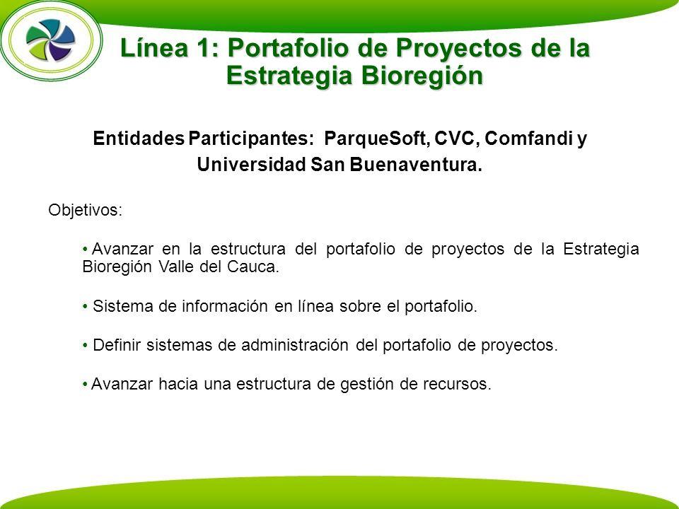 Línea 1: Portafolio de Proyectos de la Estrategia Bioregión