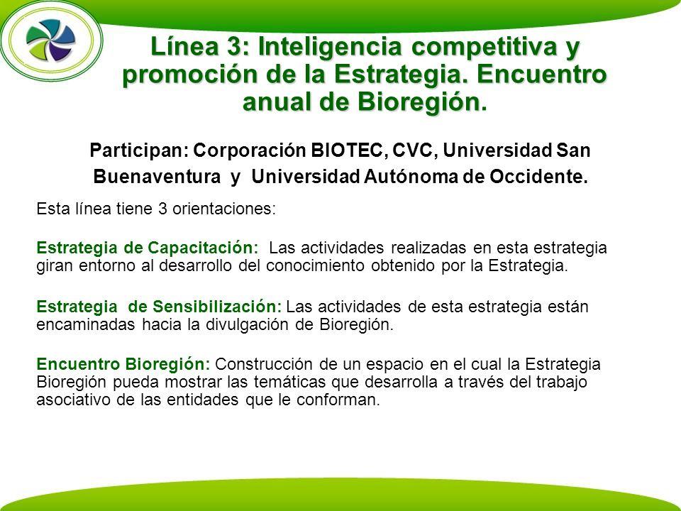 Buenaventura y Universidad Autónoma de Occidente.