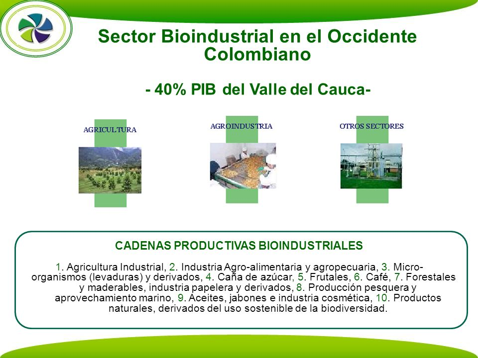 Sector Bioindustrial en el Occidente Colombiano